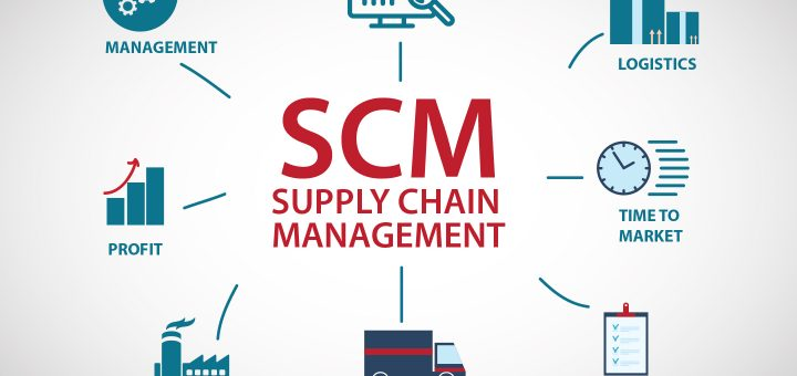 Weakest Point in your Supply Chain